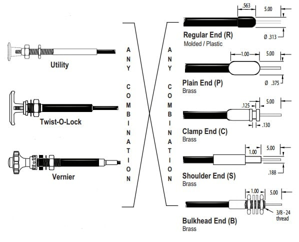 pro-x push pull control cable combinations