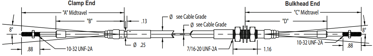 Series 75 slimline cb dimension diagram