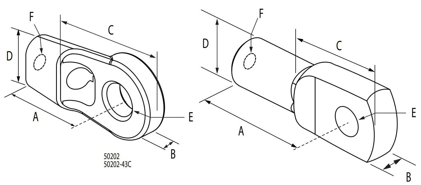 Terminal Eyes Diagram